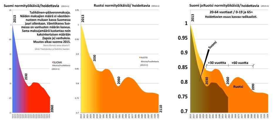 Befolkning Sverige 2013-2110.xlsx