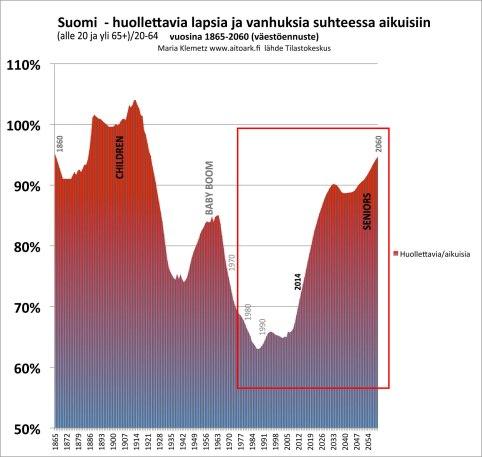 VŠestš 1685-2013 Suomi.xlsx