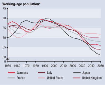 working_age_population